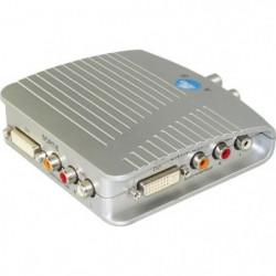APM 404013 Boitier DVI Audio / Coaxial 75 Ohms - 2 Entrees /